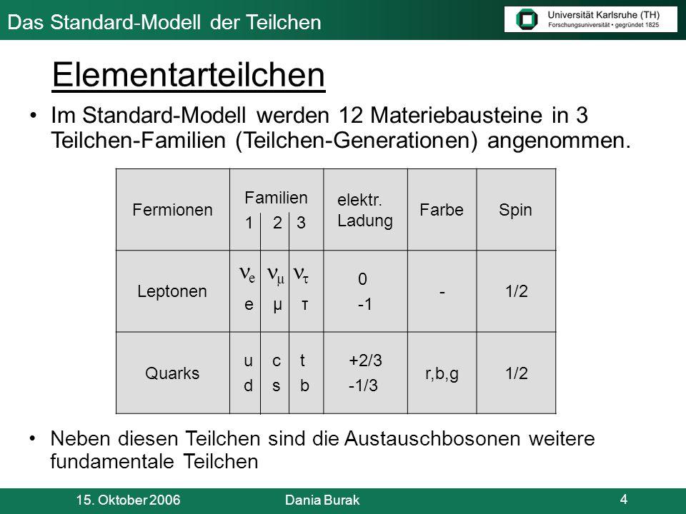 Elementarteilchen Im Standard-Modell werden 12 Materiebausteine in 3 Teilchen-Familien (Teilchen-Generationen) angenommen.