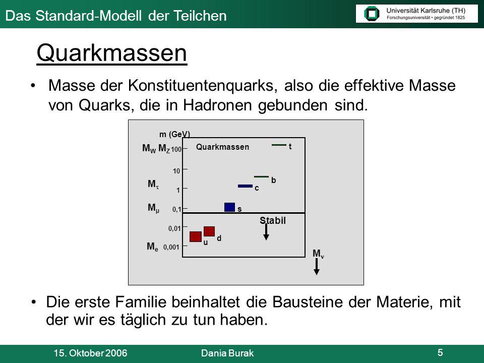 Quarkmassen Masse der Konstituentenquarks, also die effektive Masse von Quarks, die in Hadronen gebunden sind.
