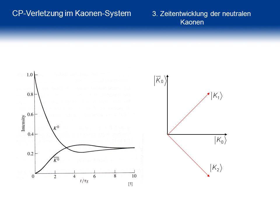CP-Verletzung im Kaonen-System 3. Zeitentwicklung der neutralen Kaonen