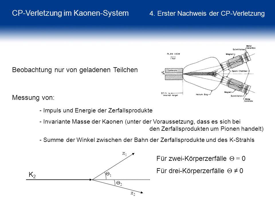 CP-Verletzung im Kaonen-System 4. Erster Nachweis der CP-Verletzung