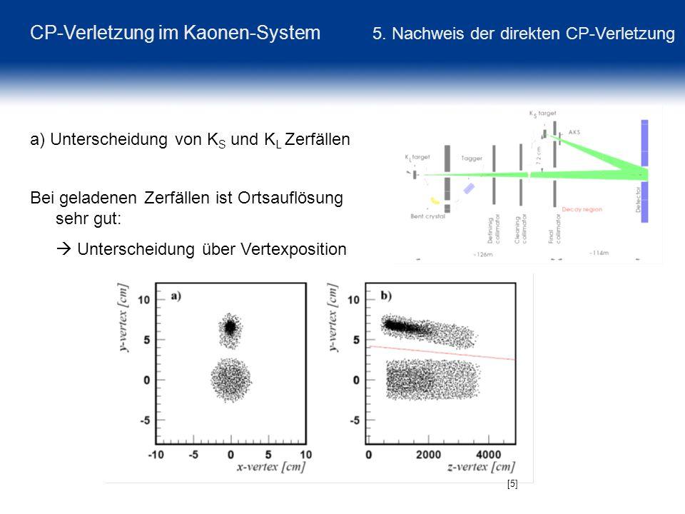 CP-Verletzung im Kaonen-System 5. Nachweis der direkten CP-Verletzung