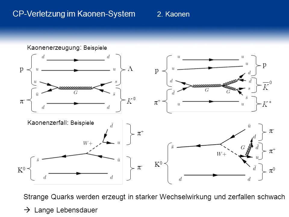 CP-Verletzung im Kaonen-System 2. Kaonen