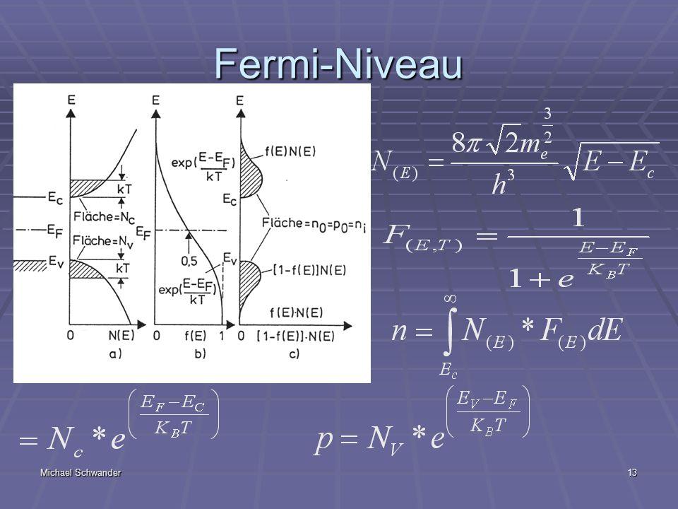Fermi-Niveau Potentialverlauf im Band nach erster nährung Parabelförmig. Wegen. Folgt über Wellenzahlvektor K=2π/λ.