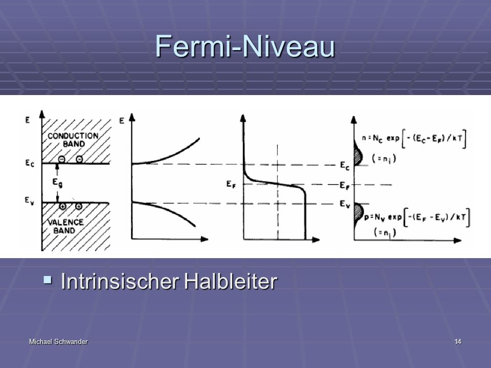 Fermi-Niveau Intrinsischer Halbleiter Michael Schwander