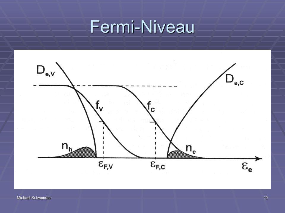 Fermi-Niveau Durch Anregung werden in den Detektoren ständig Ladungsträger.
