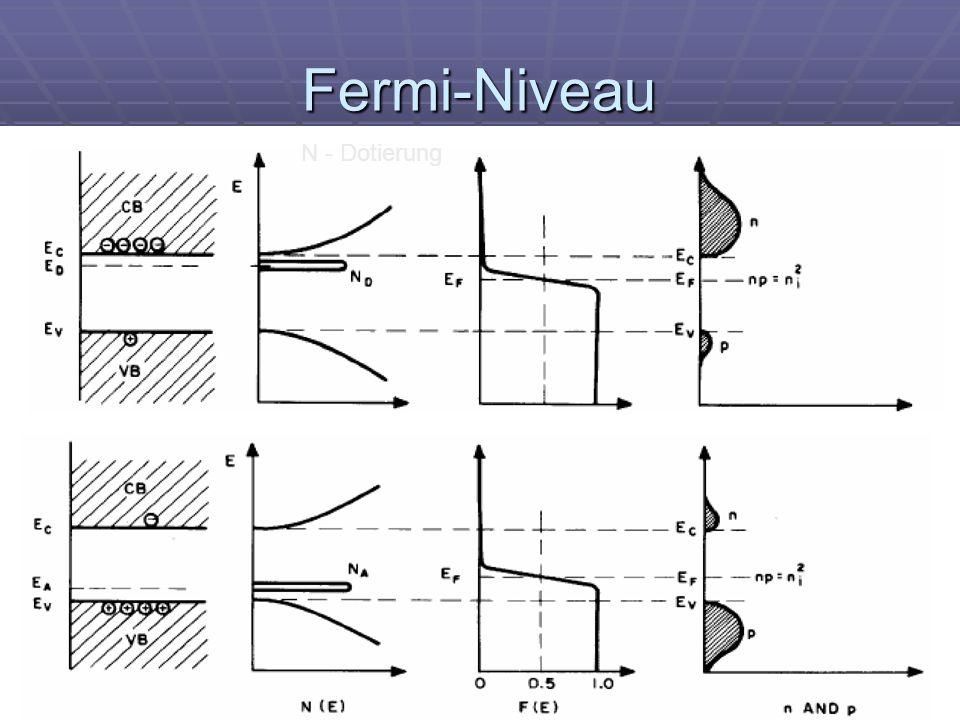 Fermi-Niveau N - Dotierung P und n dotierte Halbleiter!