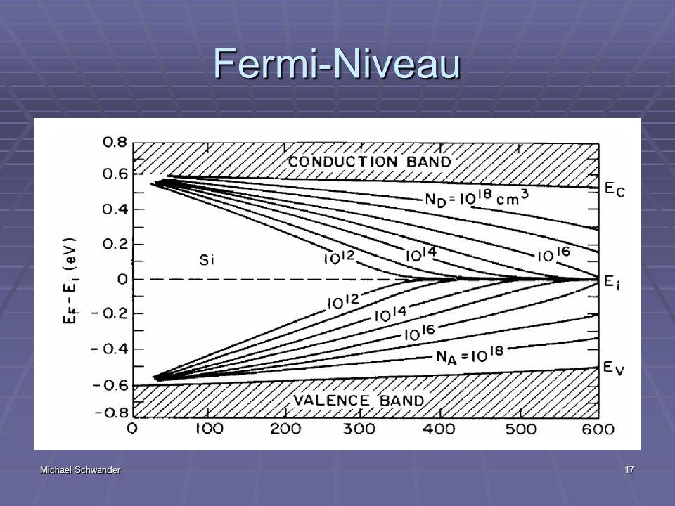 Fermi-Niveau Dotierungen im bereich von N=1016cm-3 Michael Schwander