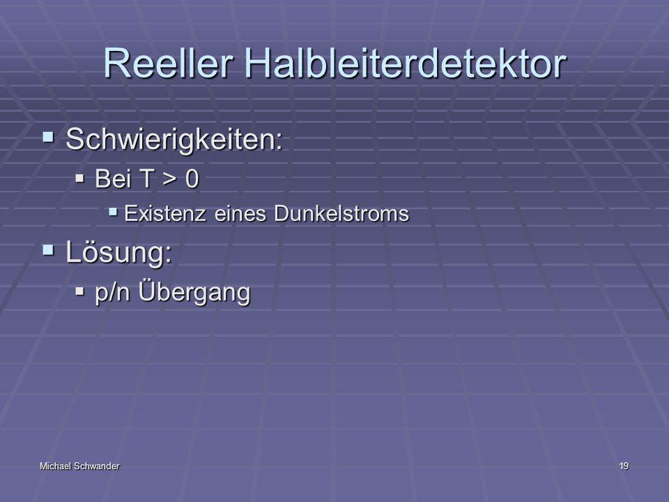 Reeller Halbleiterdetektor