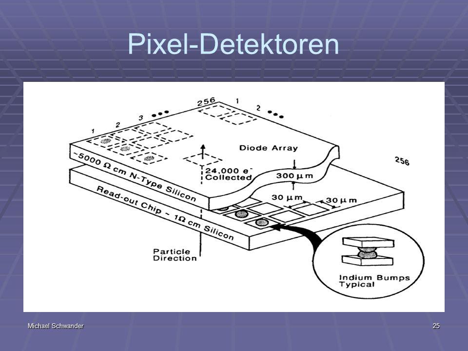 Pixel-Detektoren Indium hat eine relativ gute Leitfähigkeit