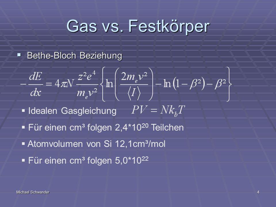 Gas vs. Festkörper Bethe-Bloch Beziehung Idealen Gasgleichung