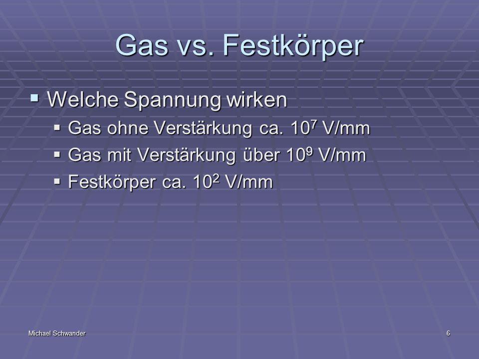Gas vs. Festkörper Welche Spannung wirken