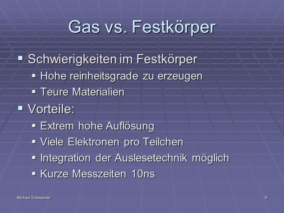 Gas vs. Festkörper Schwierigkeiten im Festkörper Vorteile: