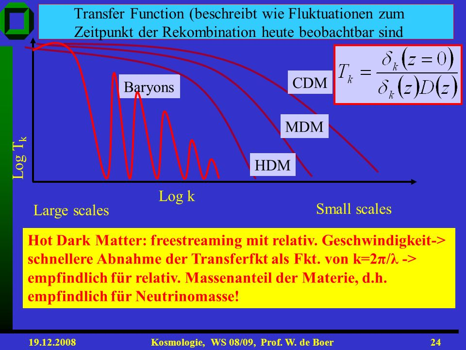 Transfer Function (beschreibt wie Fluktuationen zum Zeitpunkt der Rekombination heute beobachtbar sind