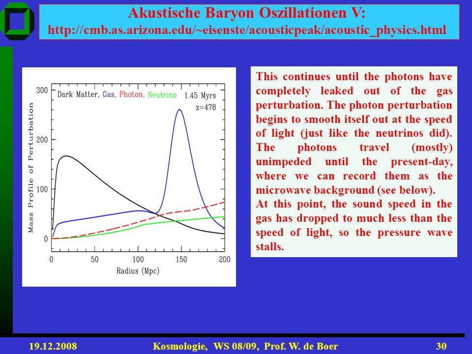 Akustische Baryon Oszillationen V: http://cmb. as. arizona