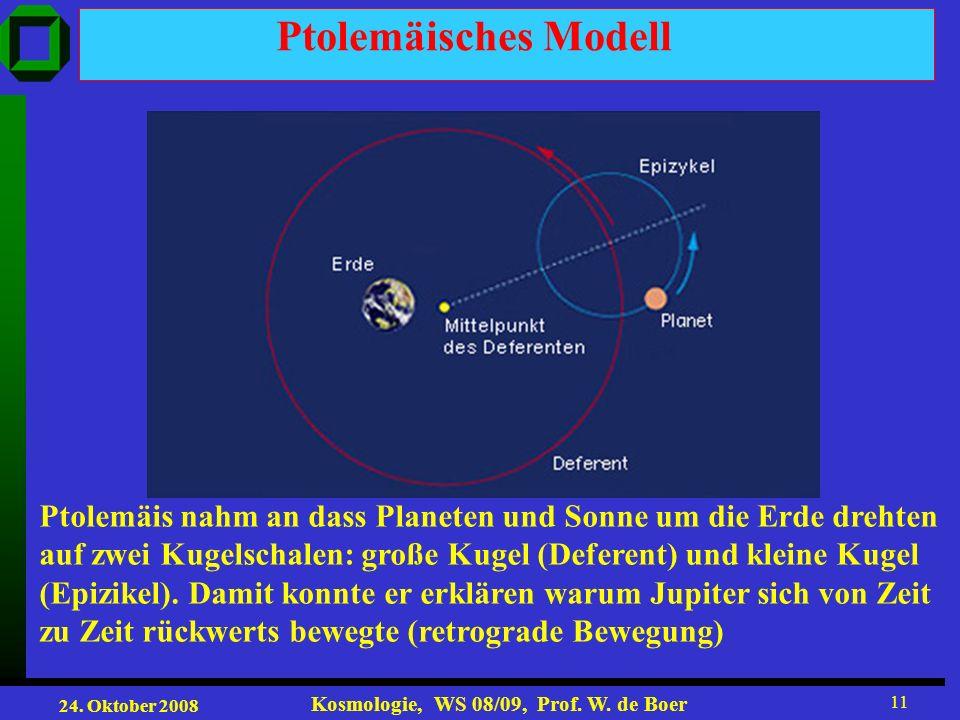Ptolemäisches Modell Ptolemäis nahm an dass Planeten und Sonne um die Erde drehten. auf zwei Kugelschalen: große Kugel (Deferent) und kleine Kugel.