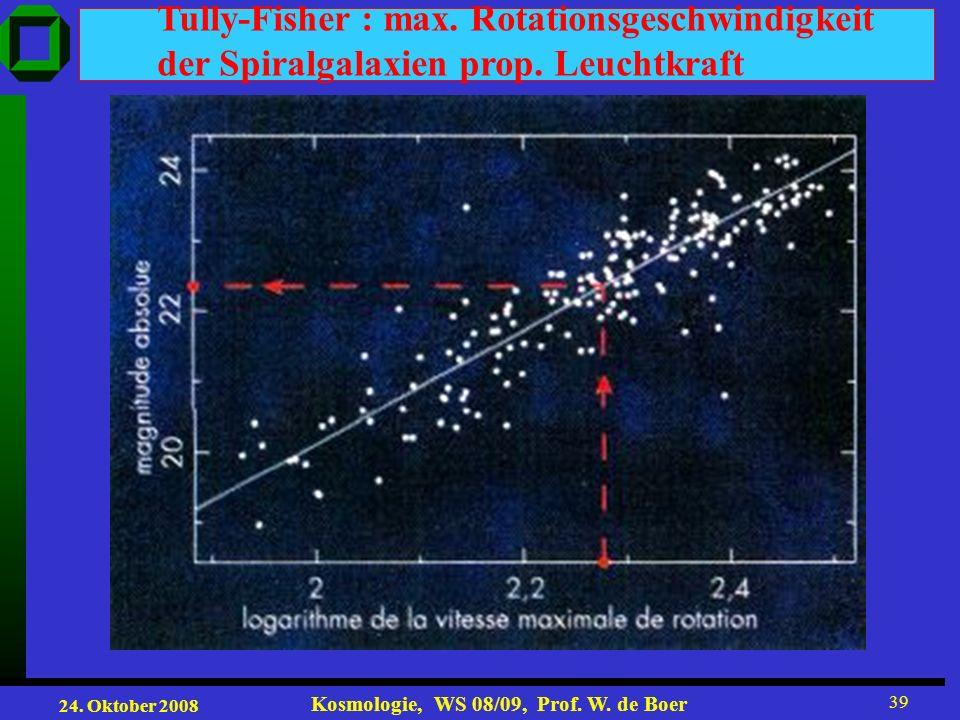 Tully-Fisher : max. Rotationsgeschwindigkeit