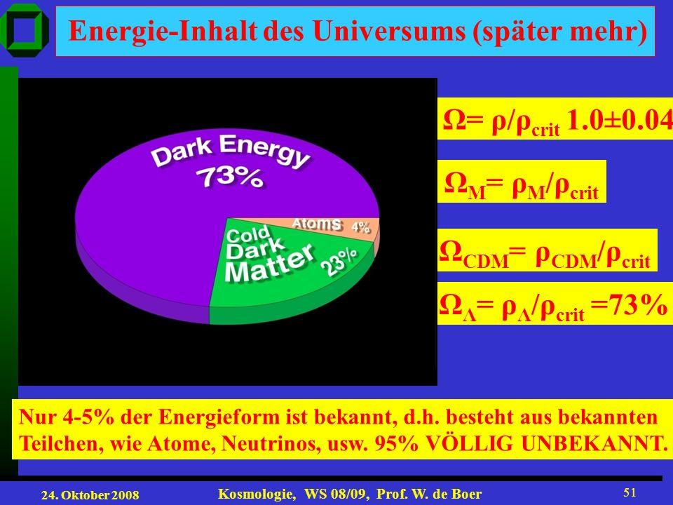 Λ Energie-Inhalt des Universums (später mehr) Ω= ρ/ρcrit 1.0±0.04