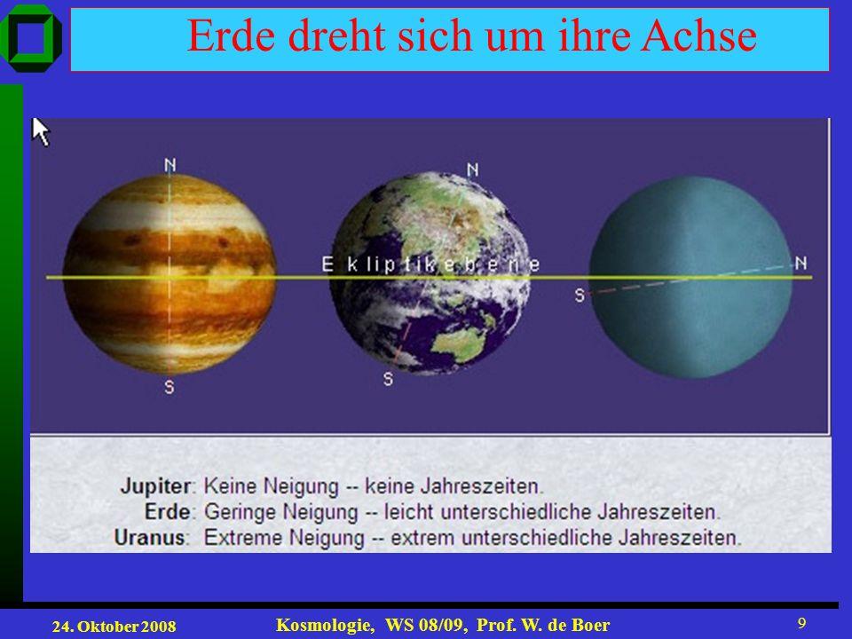 Erde dreht sich um ihre Achse