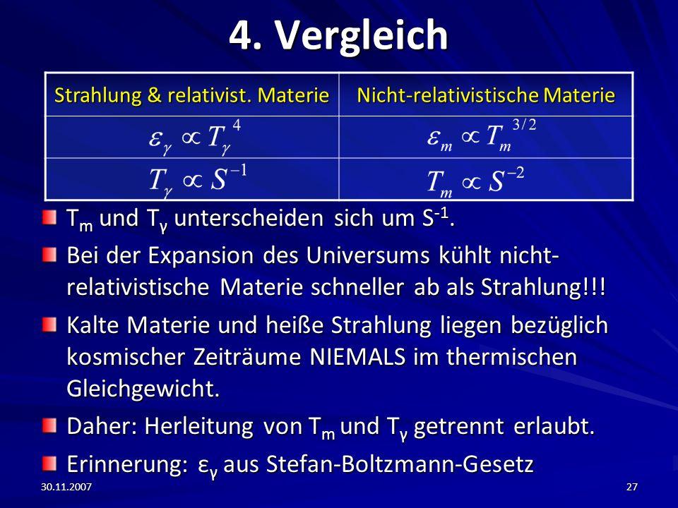 4. Vergleich Tm und Tγ unterscheiden sich um S-1.