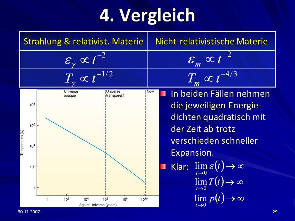 4. Vergleich Strahlung & relativist. Materie