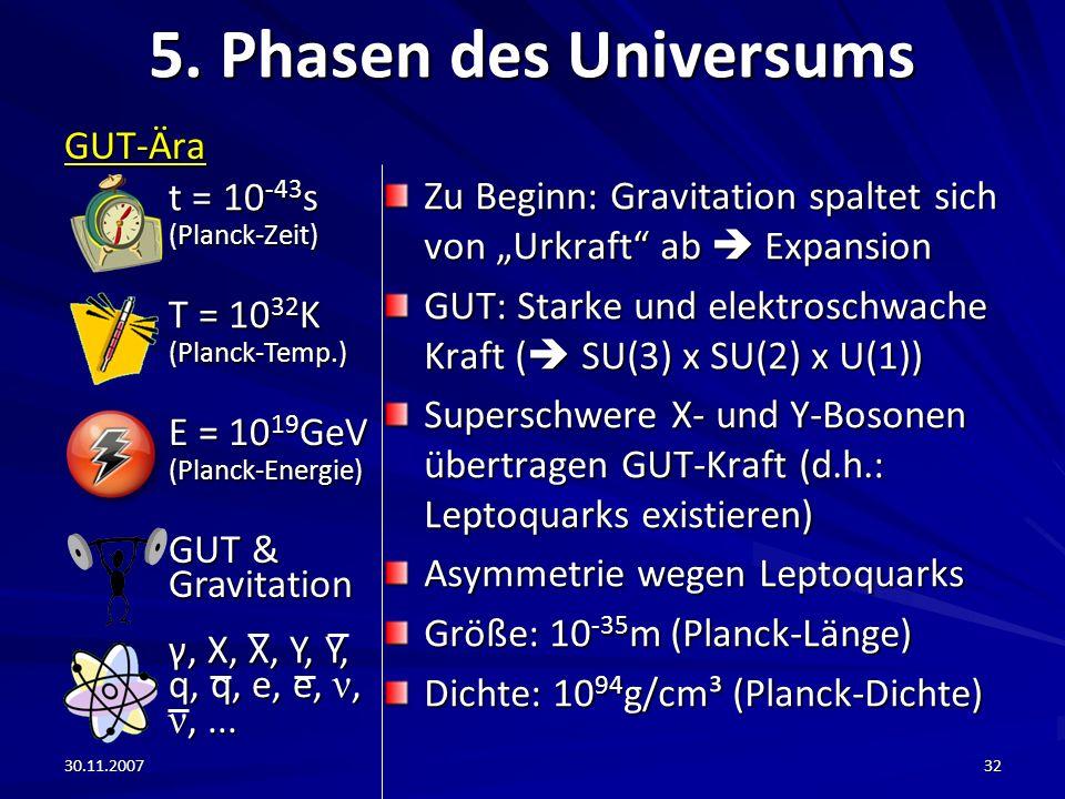 5. Phasen des Universums t = 10-43s (Planck-Zeit) GUT-Ära T = 1032K