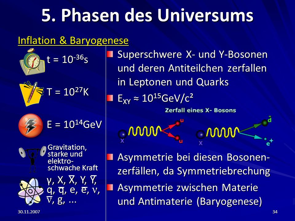 5. Phasen des Universums t = 10-36s Inflation & Baryogenese T = 1027K