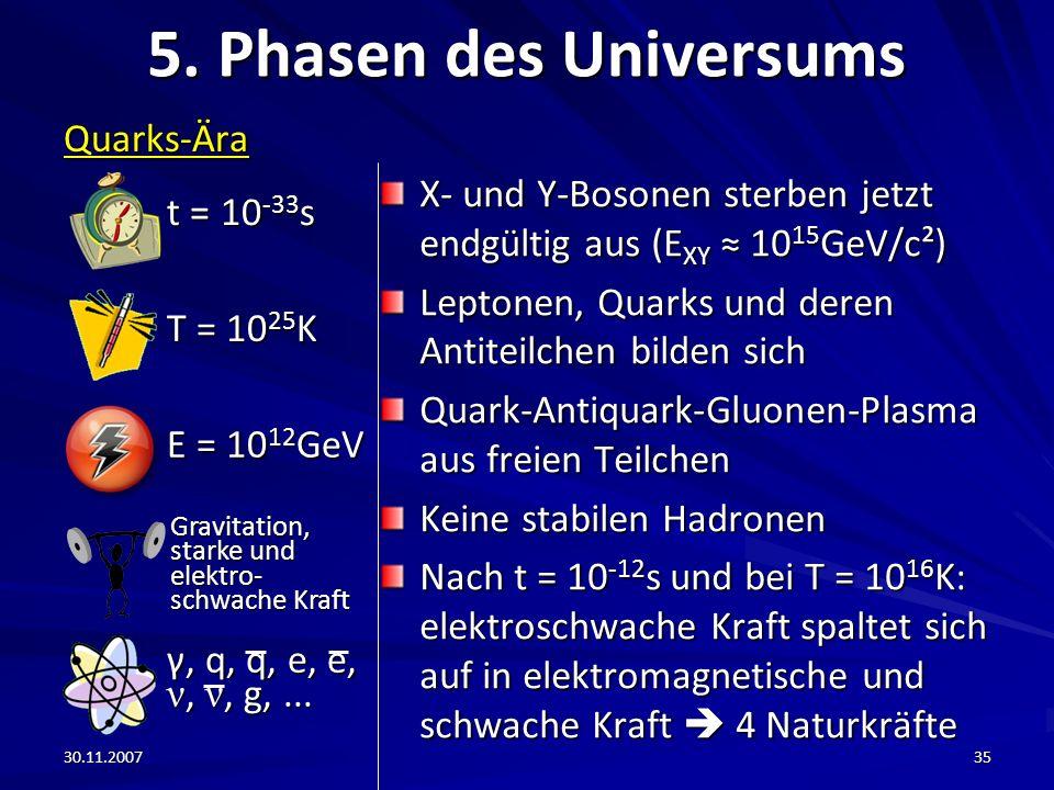 5. Phasen des Universums t = 10-33s Quarks-Ära T = 1025K