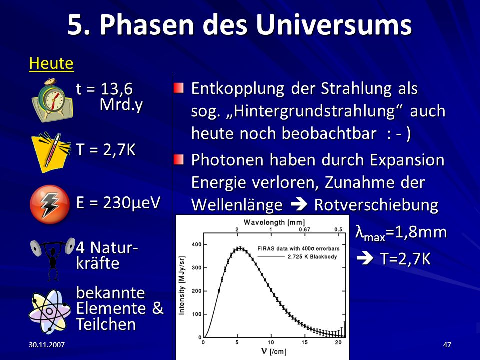 5. Phasen des Universums Heute t = 13,6 Mrd.y T = 2,7K E = 230μeV