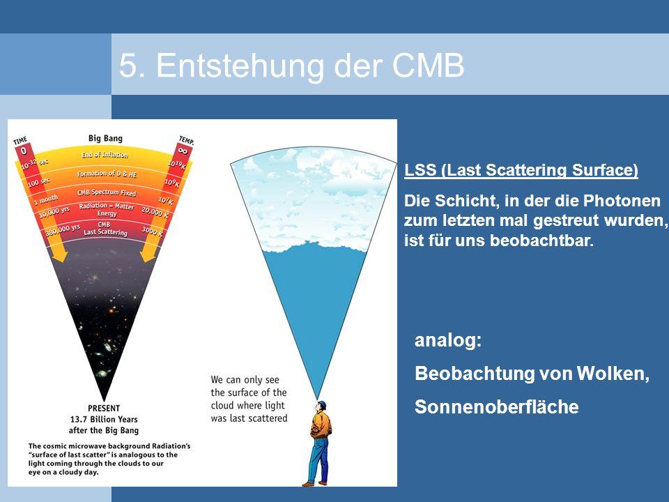 5. Entstehung der CMB analog: Beobachtung von Wolken, Sonnenoberfläche