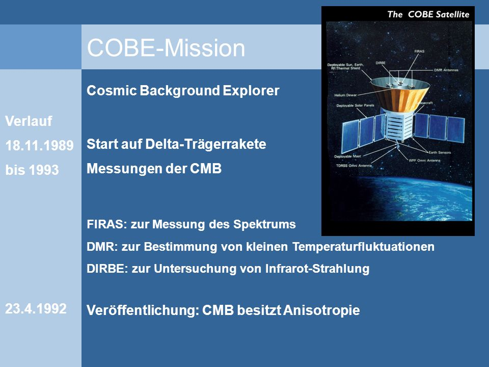 COBE-Mission Cosmic Background Explorer Verlauf 18.11.1989 bis 1993