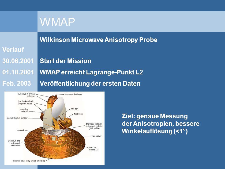 WMAP Wilkinson Microwave Anisotropy Probe Verlauf 30.06.2001