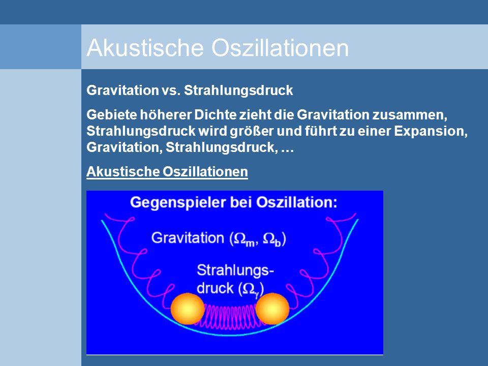 Akustische Oszillationen
