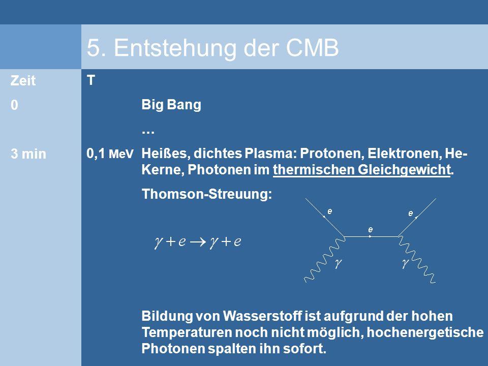 5. Entstehung der CMB Zeit 3 min T 0,1 MeV Big Bang …