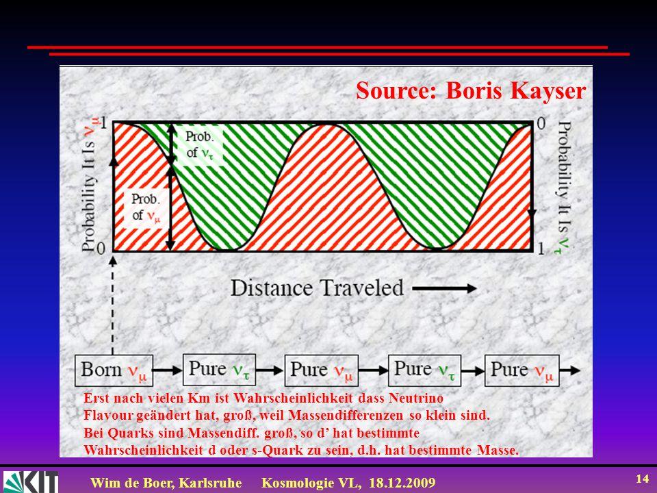 Source: Boris Kayser Erst nach vielen Km ist Wahrscheinlichkeit dass Neutrino. Flavour geändert hat, groß, weil Massendifferenzen so klein sind.