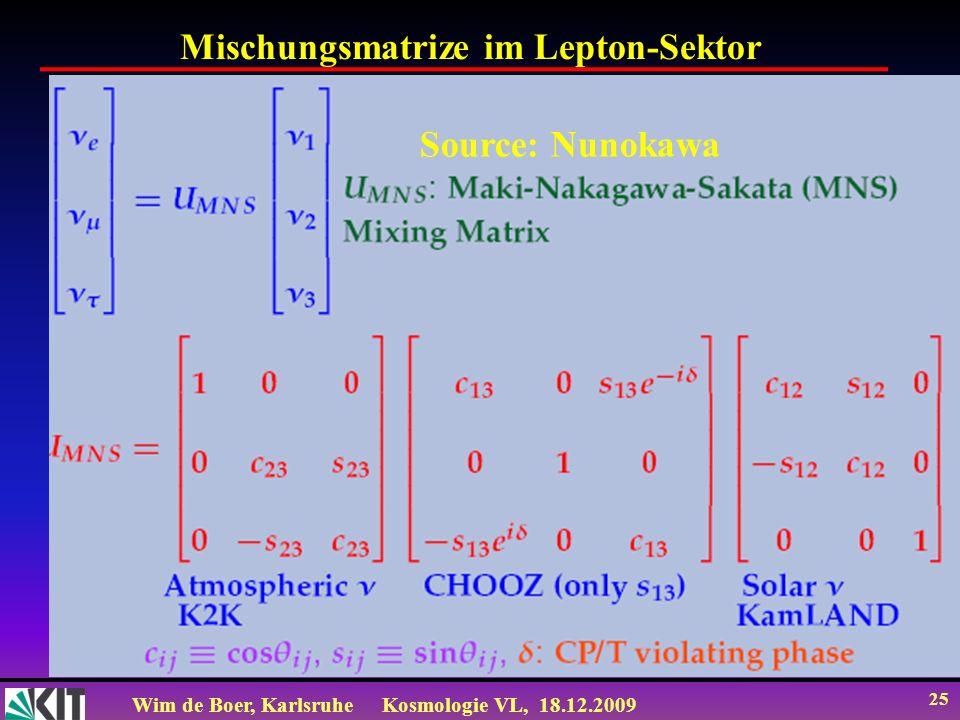 Mischungsmatrize im Lepton-Sektor