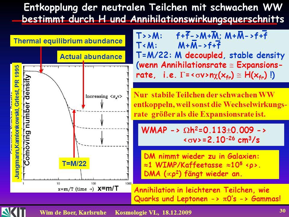 Entkopplung der neutralen Teilchen mit schwachen WW bestimmt durch H und Annihilationswirkungsquerschnitts