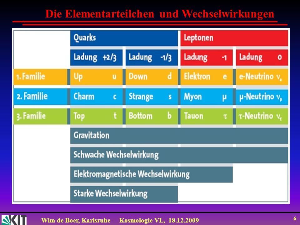 Die Elementarteilchen und Wechselwirkungen