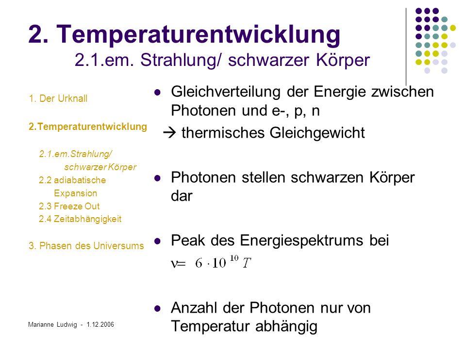 2. Temperaturentwicklung 2.1.em. Strahlung/ schwarzer Körper