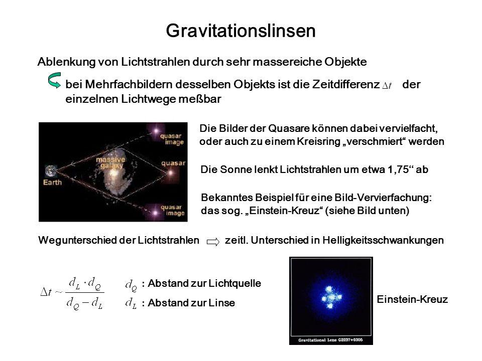 Gravitationslinsen Ablenkung von Lichtstrahlen durch sehr massereiche Objekte.