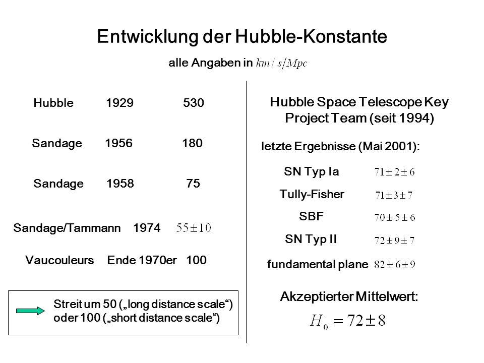 Entwicklung der Hubble-Konstante