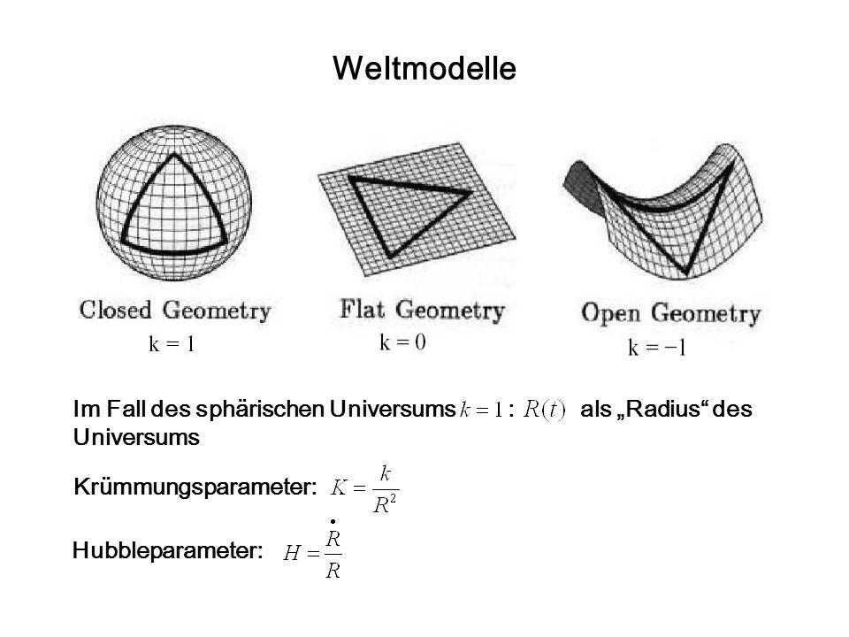 """Weltmodelle Im Fall des sphärischen Universums : als """"Radius des Universums. Krümmungsparameter:"""