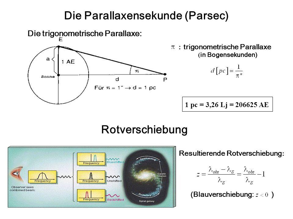 Die Parallaxensekunde (Parsec)