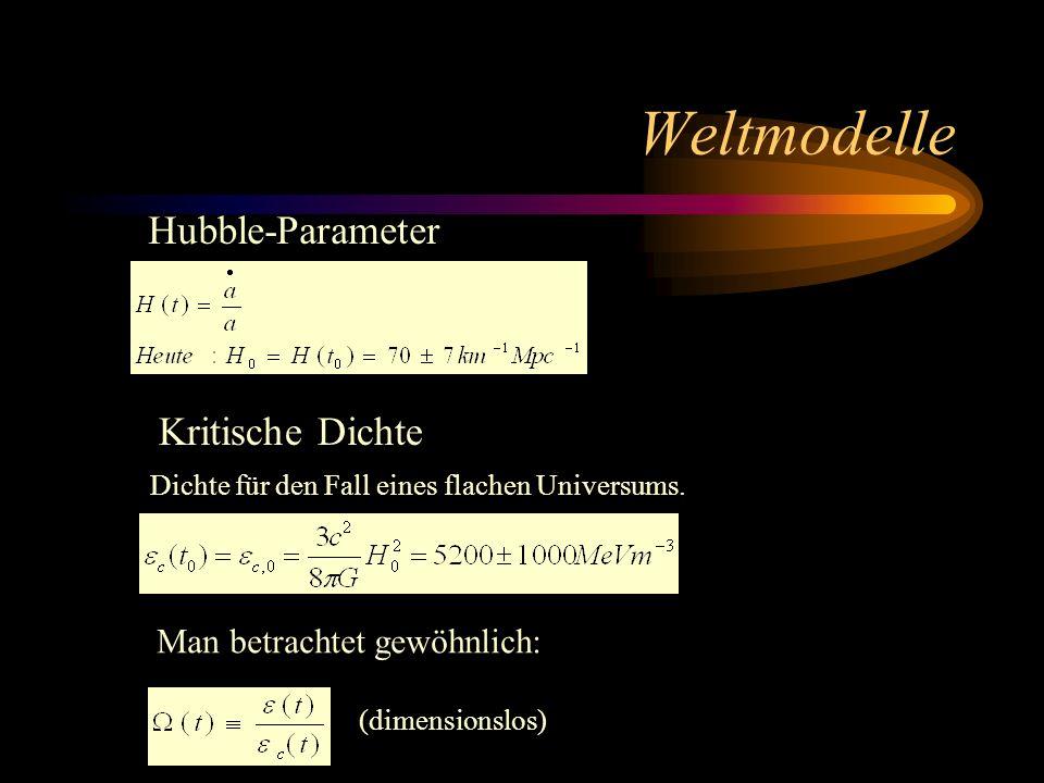 Weltmodelle Hubble-Parameter Kritische Dichte