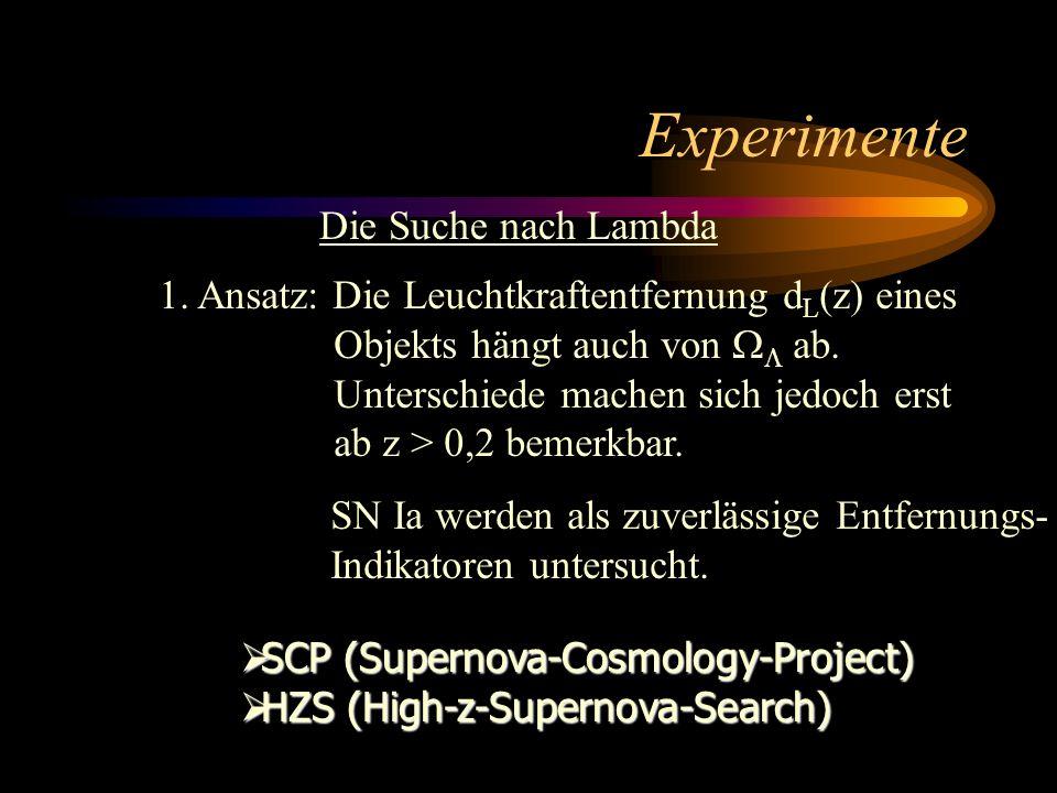 Experimente Die Suche nach Lambda