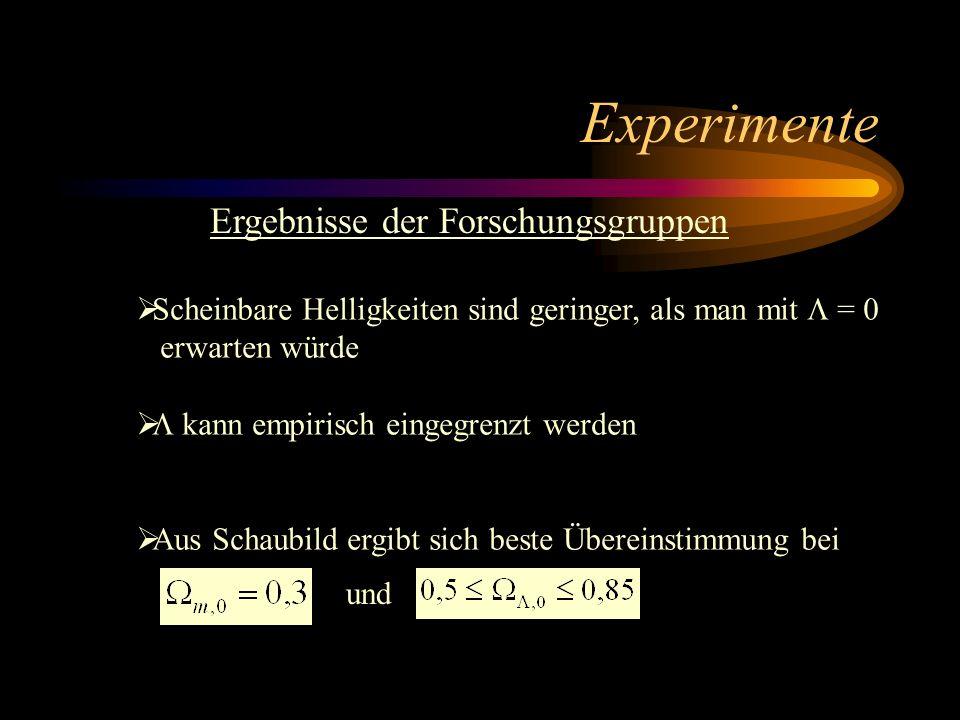 Experimente Ergebnisse der Forschungsgruppen