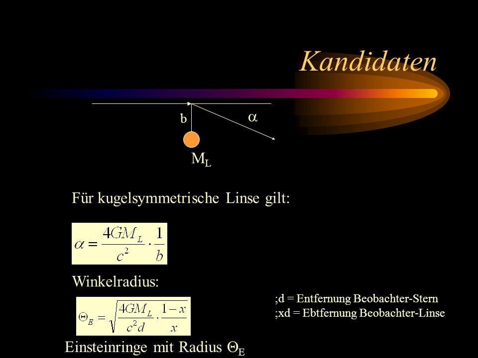 Kandidaten  ML Für kugelsymmetrische Linse gilt: Winkelradius:
