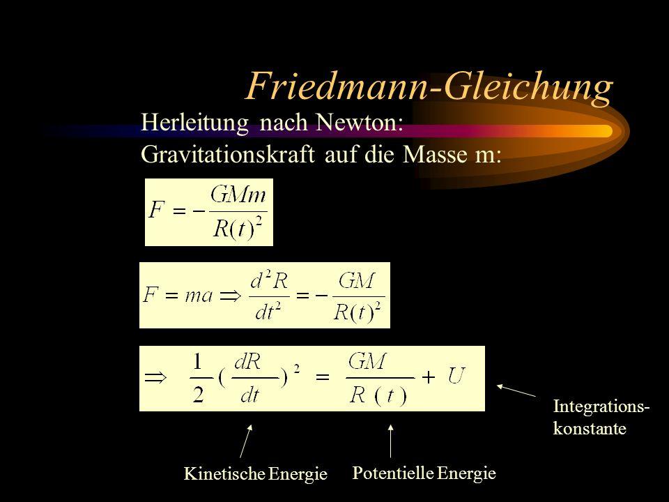 Friedmann-Gleichung Herleitung nach Newton: