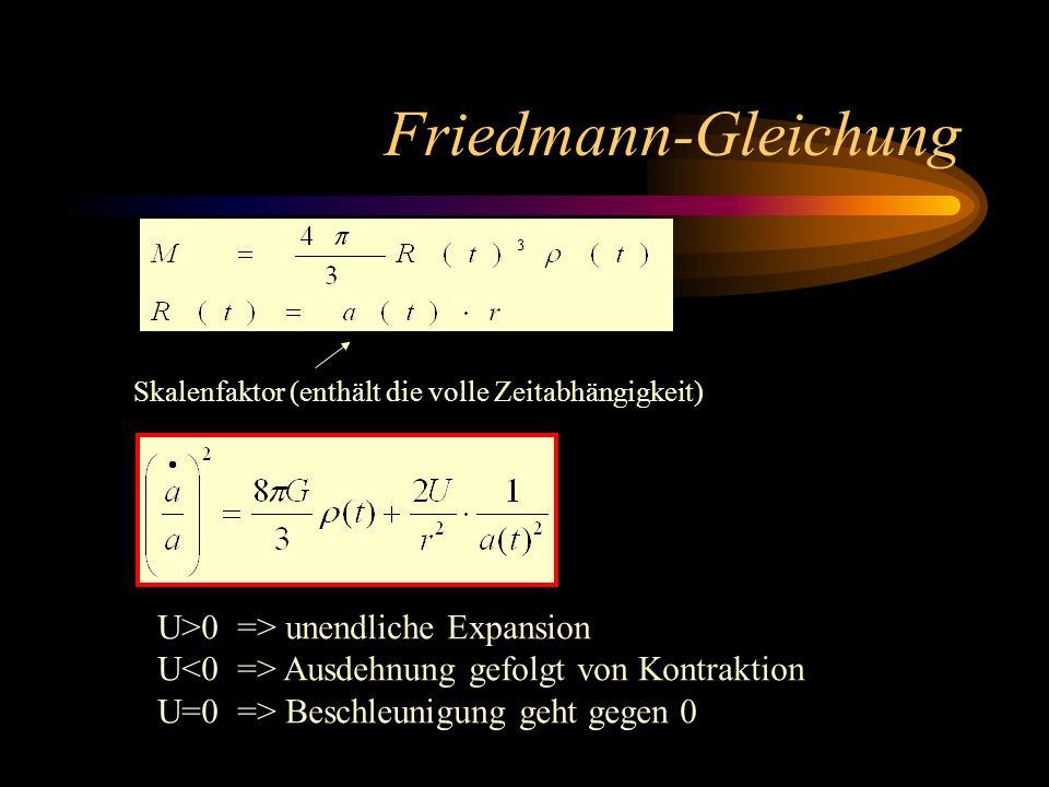 Friedmann-Gleichung U>0 => unendliche Expansion