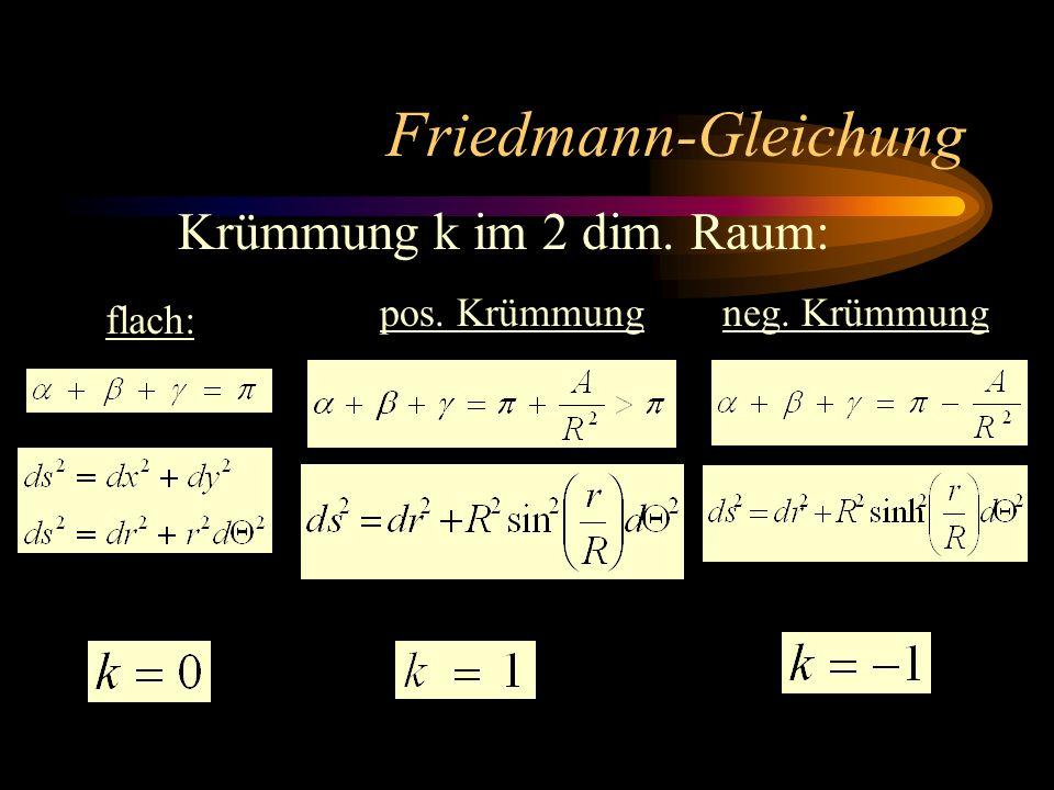 Friedmann-Gleichung Krümmung k im 2 dim. Raum: pos. Krümmung