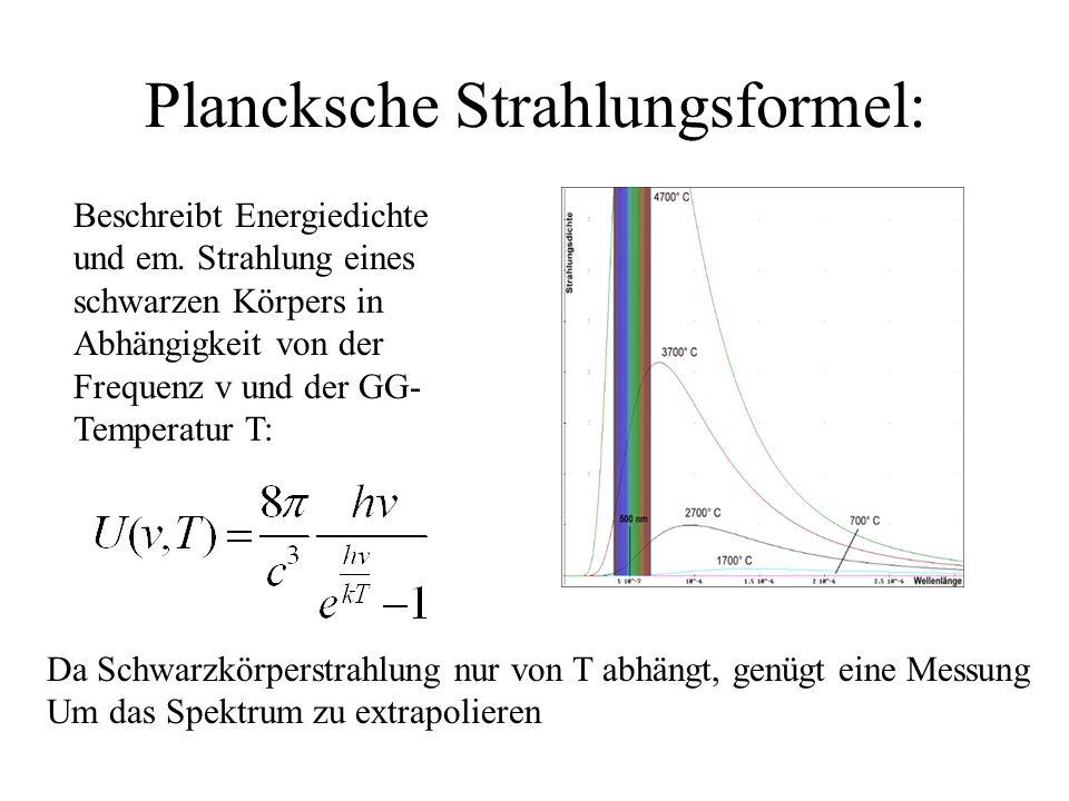 Plancksche Strahlungsformel: